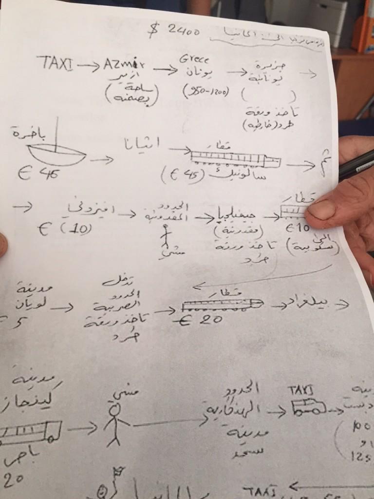 Σχεδιάγραμμα